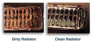 مایع شست و شوی رادیاتور|کاریزشاپ خرید آنلاین